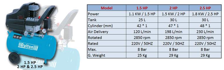 1.5-HP-,-2HP-&-2.5-HP