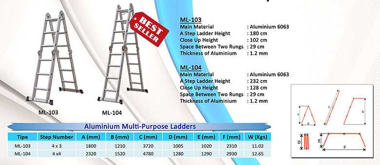 Aluminium-Multi-Purpose-Ladders