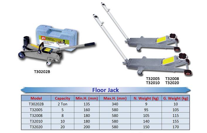 Floor-Jack