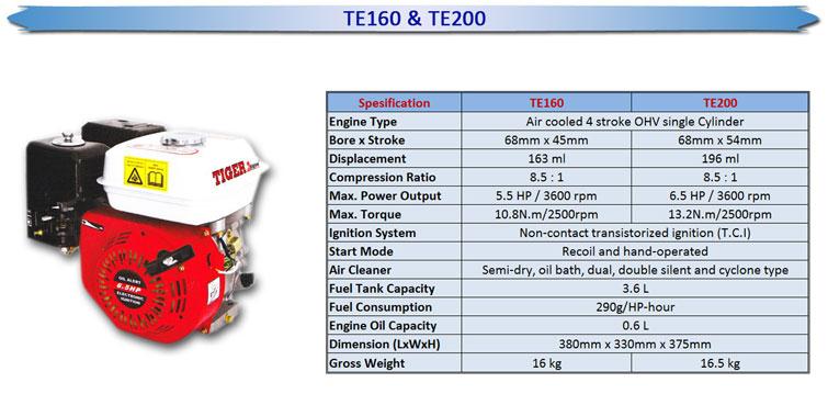 TE160&TE200