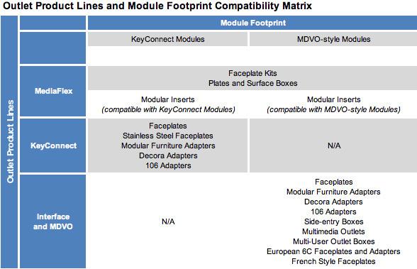 Compatability_Matrix2