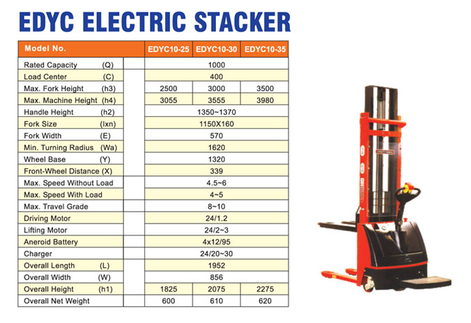 EDYC-Electric-Stacker