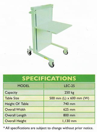 Lever-Cart