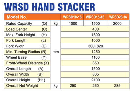 WRSD-Hand-Stacker-Spec