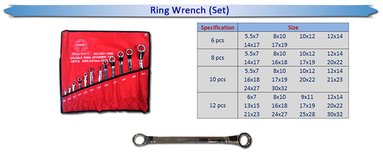 Ring-Wrench