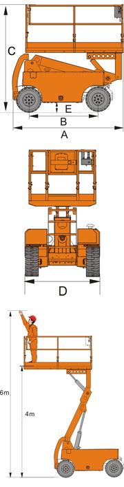 GTBZ06SL Spec