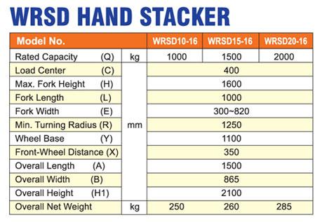 WRSD-Hand-Stacker-Spec
